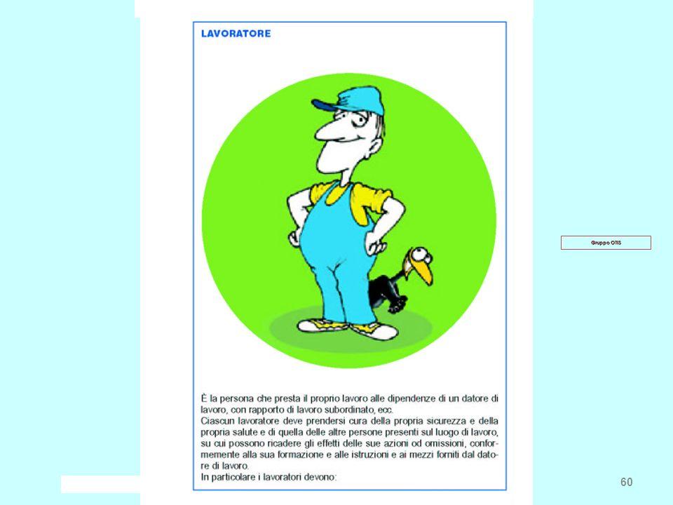 Frascati, 13 gennaio 2009 Paolo Villani - INFN Pisa 60 Gruppo OTIS