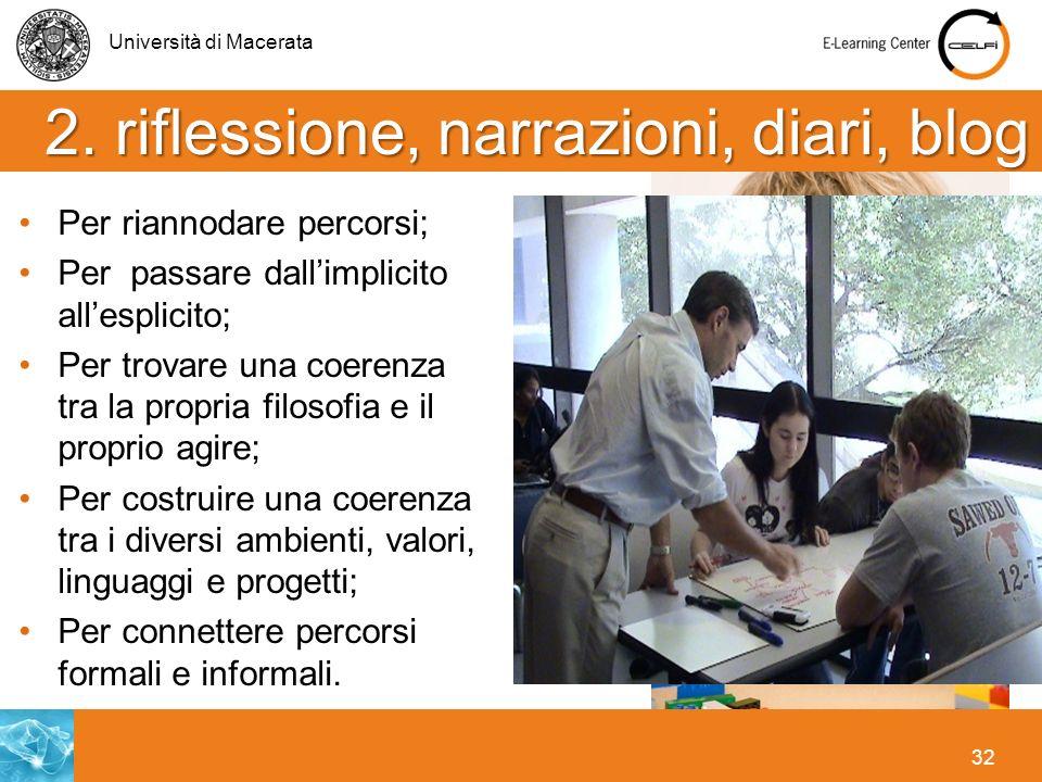 Università di Macerata 32 2. riflessione, narrazioni, diari, blog Per riannodare percorsi; Per passare dallimplicito allesplicito; Per trovare una coe