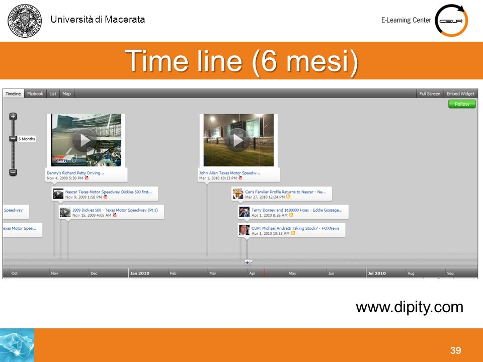 Università di Macerata 39 Time line (6 mesi) www.dipity.com