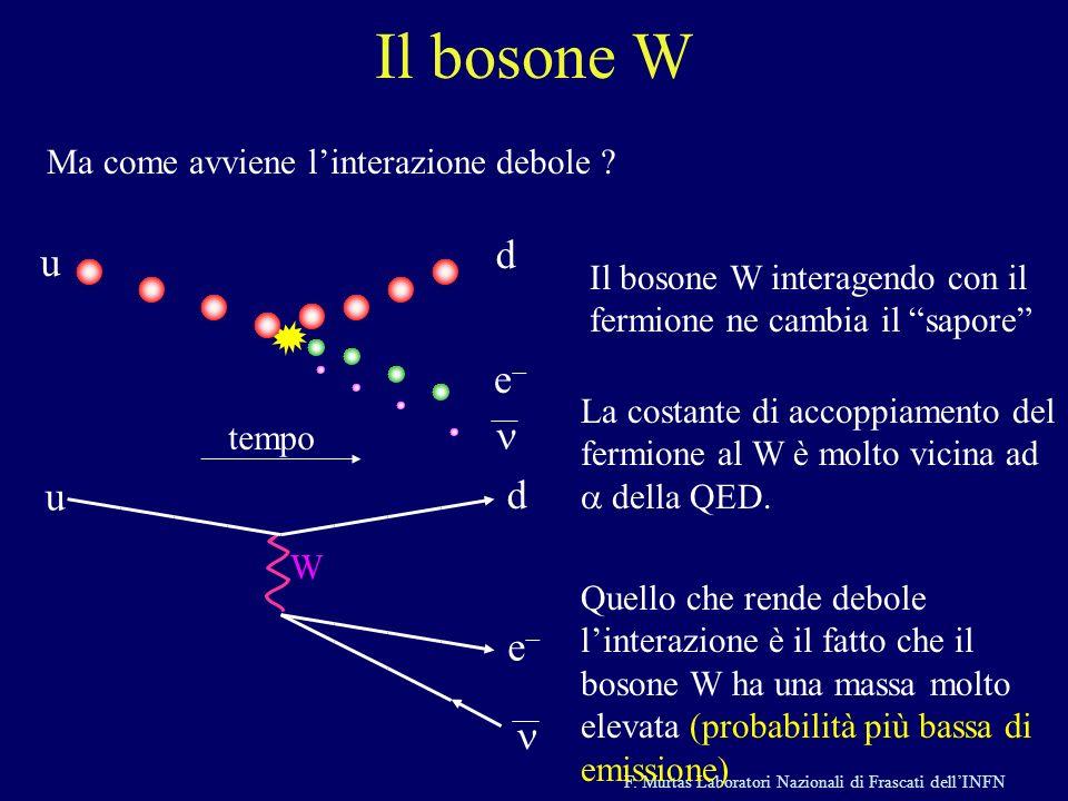 F. Murtas Laboratori Nazionali di Frascati dellINFN Il bosone W Ma come avviene linterazione debole ? tempo W u u d e d e Il bosone W interagendo con