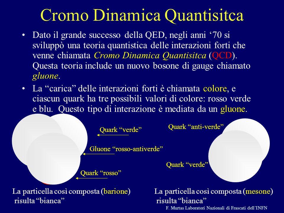 F. Murtas Laboratori Nazionali di Frascati dellINFN Cromo Dinamica Quantisitca Dato il grande successo della QED, negli anni 70 si sviluppò una teoria