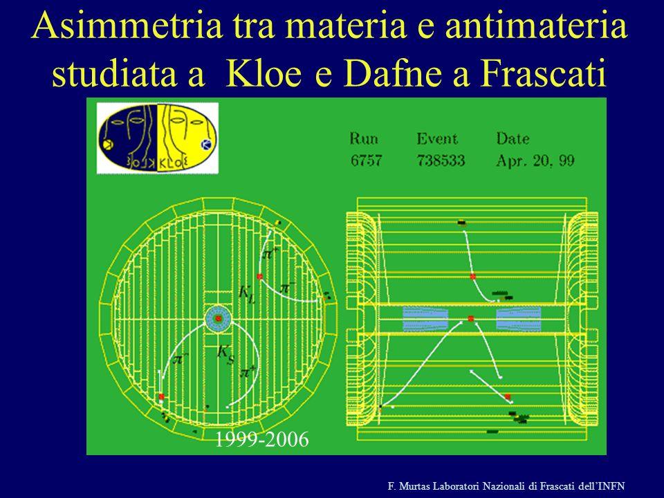 F. Murtas Laboratori Nazionali di Frascati dellINFN DAFNE Asimmetria tra materia e antimateria studiata a Kloe e Dafne a Frascati 1999-2006