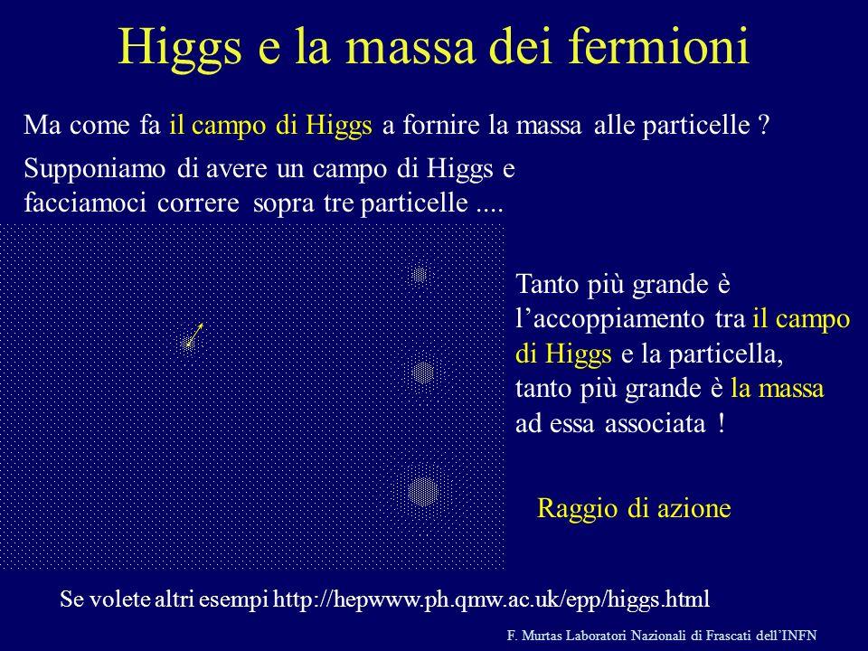 F. Murtas Laboratori Nazionali di Frascati dellINFN Higgs e la massa dei fermioni Supponiamo di avere un campo di Higgs e facciamoci correre sopra tre