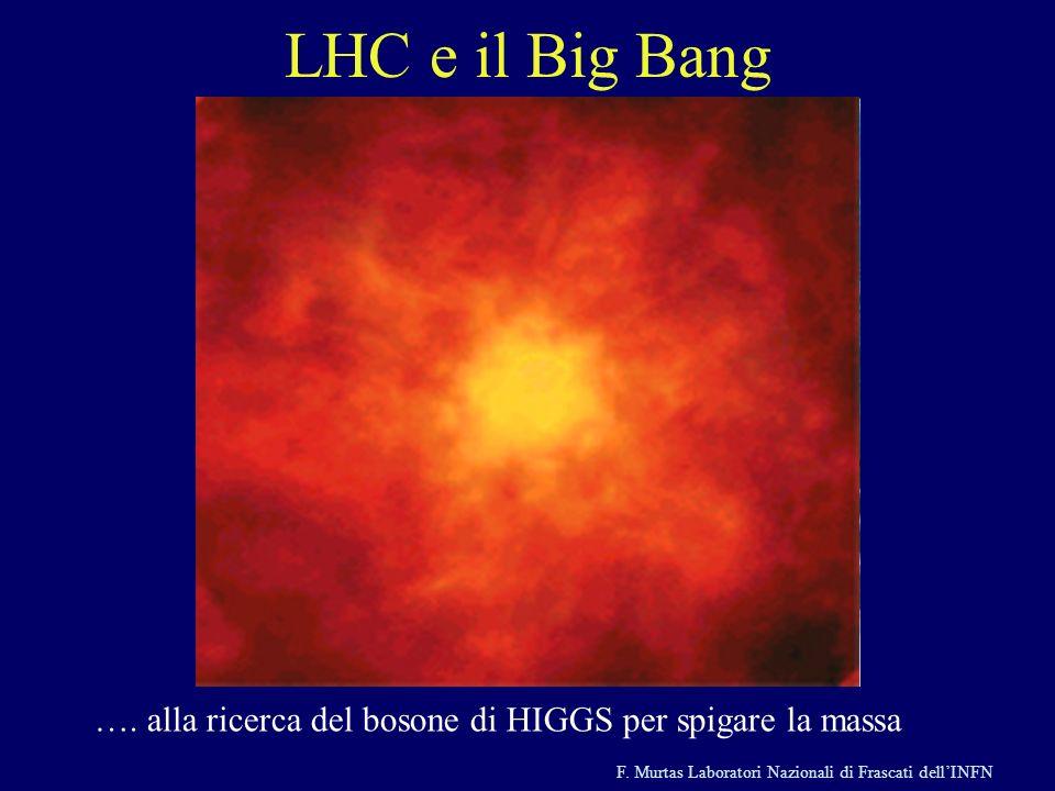 F. Murtas Laboratori Nazionali di Frascati dellINFN LHC e il Big Bang …. alla ricerca del bosone di HIGGS per spigare la massa