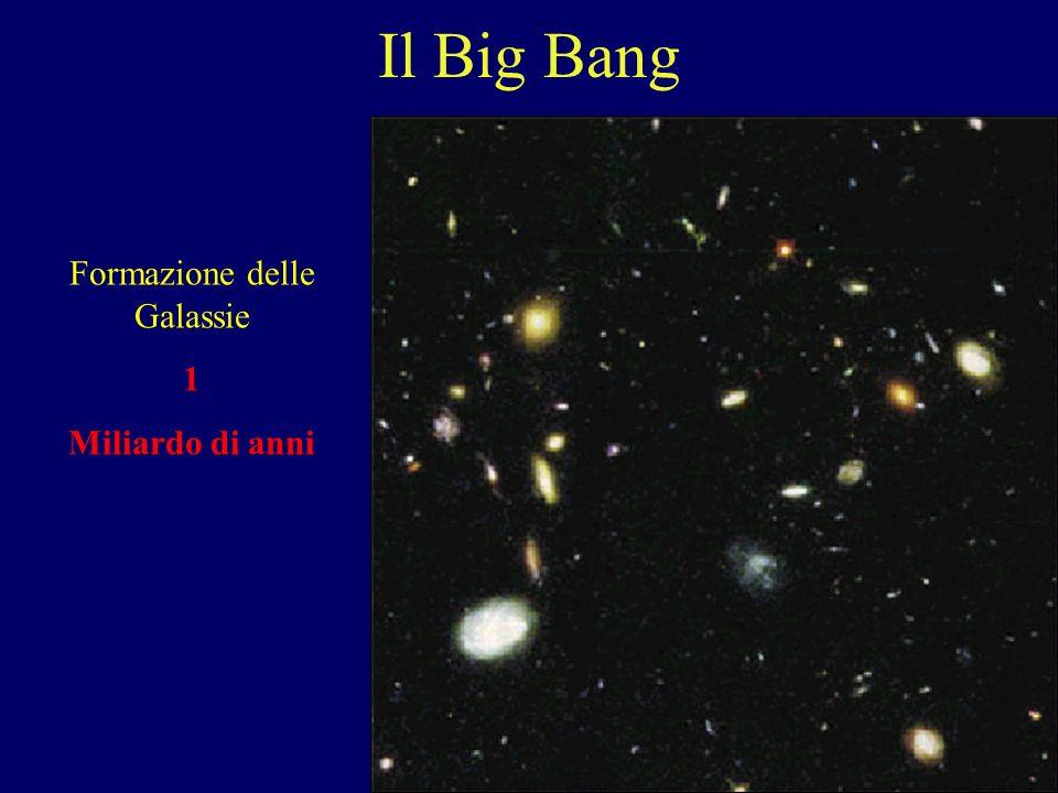 F. Murtas Laboratori Nazionali di Frascati dellINFN Il Big Bang 0 secondi Era della grande unificazione 10 -35 sec Linflazione spazio- temporale cessa