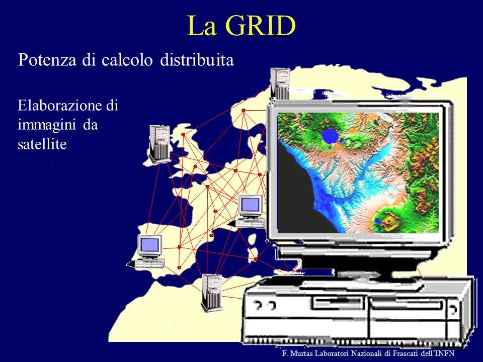 F. Murtas Laboratori Nazionali di Frascati dellINFN La GRID Potenza di calcolo distribuita Metereologia Elaborazione di immagini da satellite