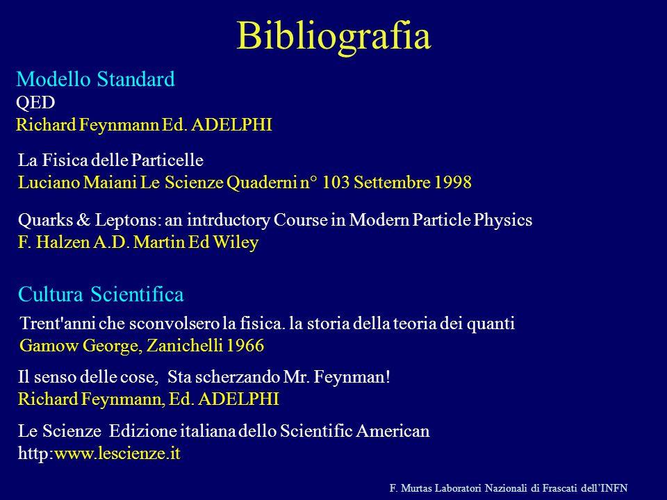 F. Murtas Laboratori Nazionali di Frascati dellINFN Bibliografia QED Richard Feynmann Ed. ADELPHI Il senso delle cose, Sta scherzando Mr. Feynman! Ric