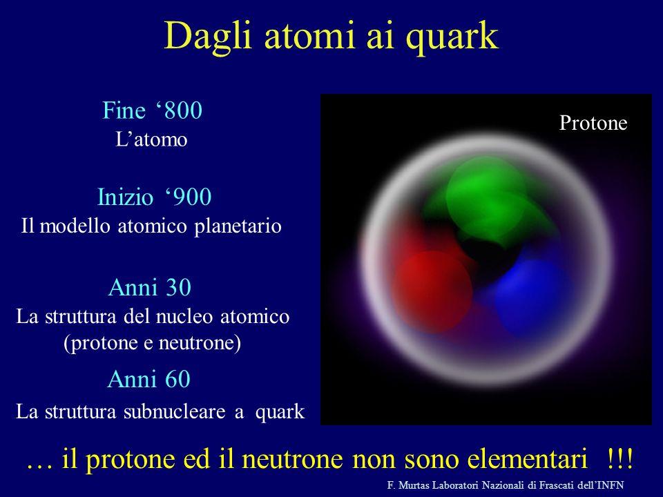 F. Murtas Laboratori Nazionali di Frascati dellINFN Fine 800 Latomo Dagli atomi ai quark Inizio 900 Il modello atomico planetario Anni 30 La struttura