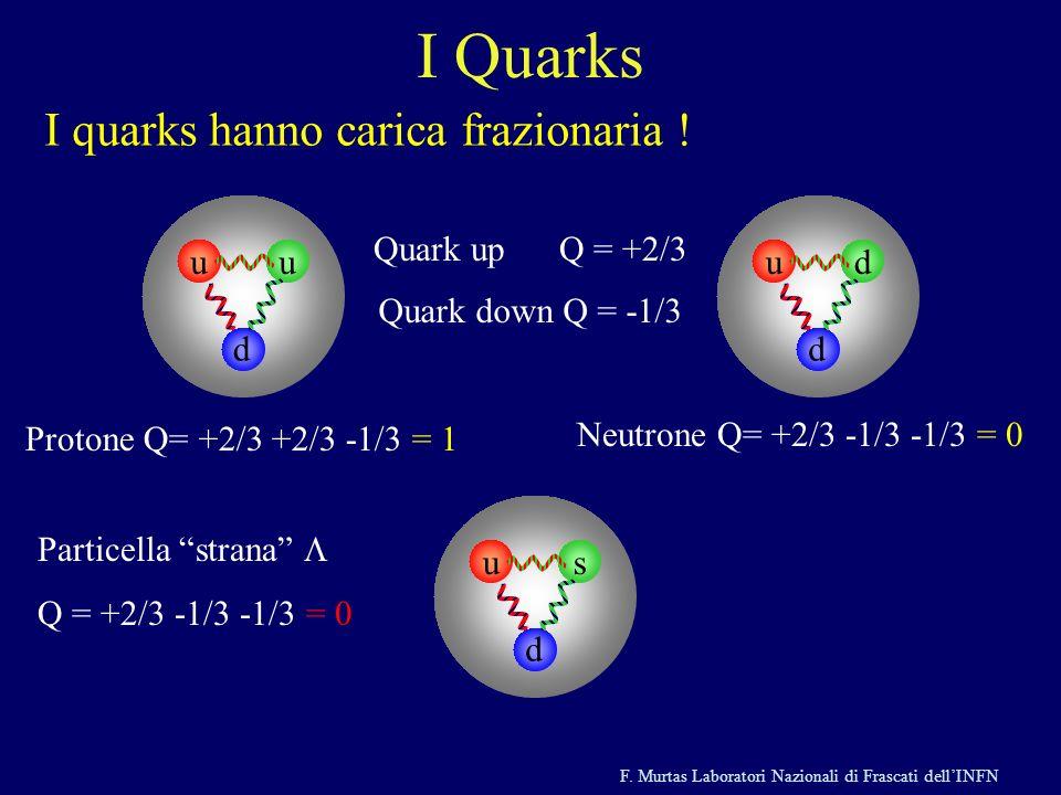 F. Murtas Laboratori Nazionali di Frascati dellINFN I Quarks Protone Q= +2/3 +2/3 -1/3 = 1 uu d ud d I quarks hanno carica frazionaria ! Neutrone Q= +
