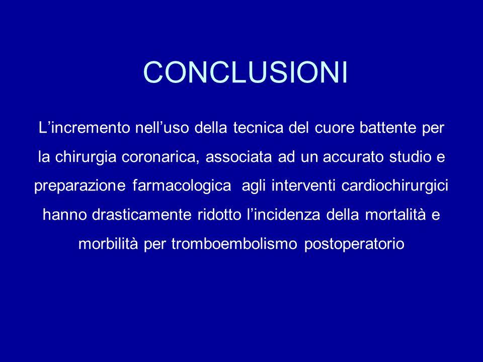 CONCLUSIONI Lincremento nelluso della tecnica del cuore battente per la chirurgia coronarica, associata ad un accurato studio e preparazione farmacologica agli interventi cardiochirurgici hanno drasticamente ridotto lincidenza della mortalità e morbilità per tromboembolismo postoperatorio