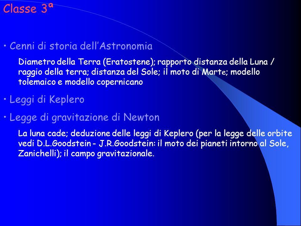 Classe 3ª Cenni di storia dellAstronomia Diametro della Terra (Eratostene); rapporto distanza della Luna / raggio della terra; distanza del Sole; il moto di Mart e ; modello tolemaico e modello copernicano Leggi di Keplero Legge di gravitazione di Newton La luna cade; deduzione delle leggi di Keplero (per la legge delle orbite vedi D.L.Goodstein - J.R.Goodstein: il moto dei pianeti intorno al Sole, Zanichelli); il campo gravitazionale.
