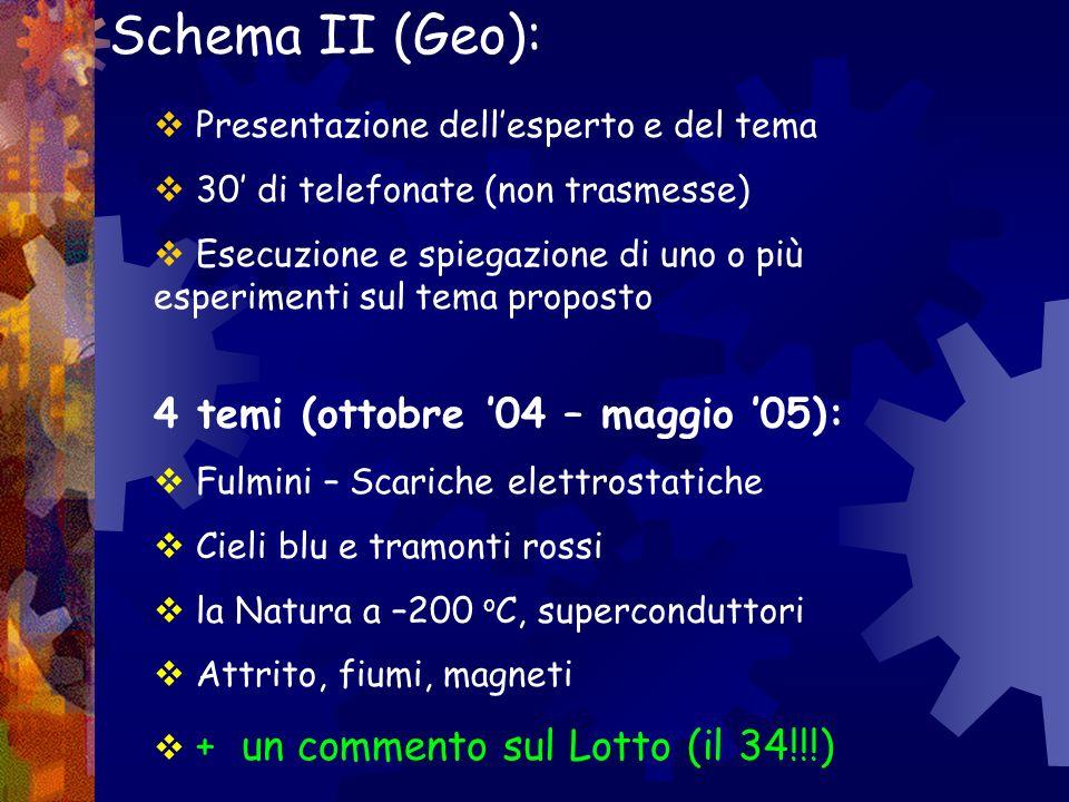 Schema II (Geo): Presentazione dellesperto e del tema 30 di telefonate (non trasmesse) Esecuzione e spiegazione di uno o più esperimenti sul tema proposto 4 temi (ottobre 04 – maggio 05): Fulmini – Scariche elettrostatiche Cieli blu e tramonti rossi la Natura a –200 o C, superconduttori Attrito, fiumi, magneti + un commento sul Lotto (il 34!!!)
