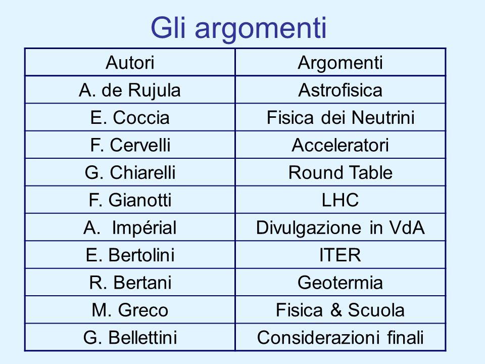 Gli argomenti AutoriArgomenti A. de RujulaAstrofisica E. CocciaFisica dei Neutrini F. CervelliAcceleratori G. ChiarelliRound Table F. GianottiLHC A.Im