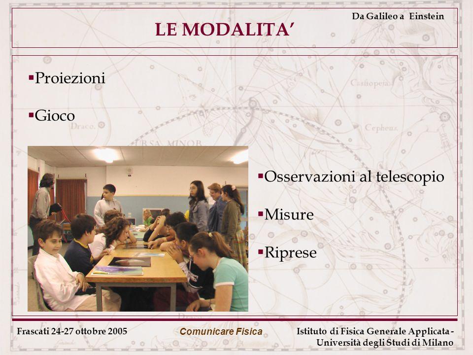 Frascati 24-27 ottobre 2005 Comunicare Fisica Istituto di Fisica Generale Applicata - Università degli Studi di Milano Da Galileo a Einstein LE MODALITA Proiezioni Gioco Osservazioni al telescopio Misure Riprese
