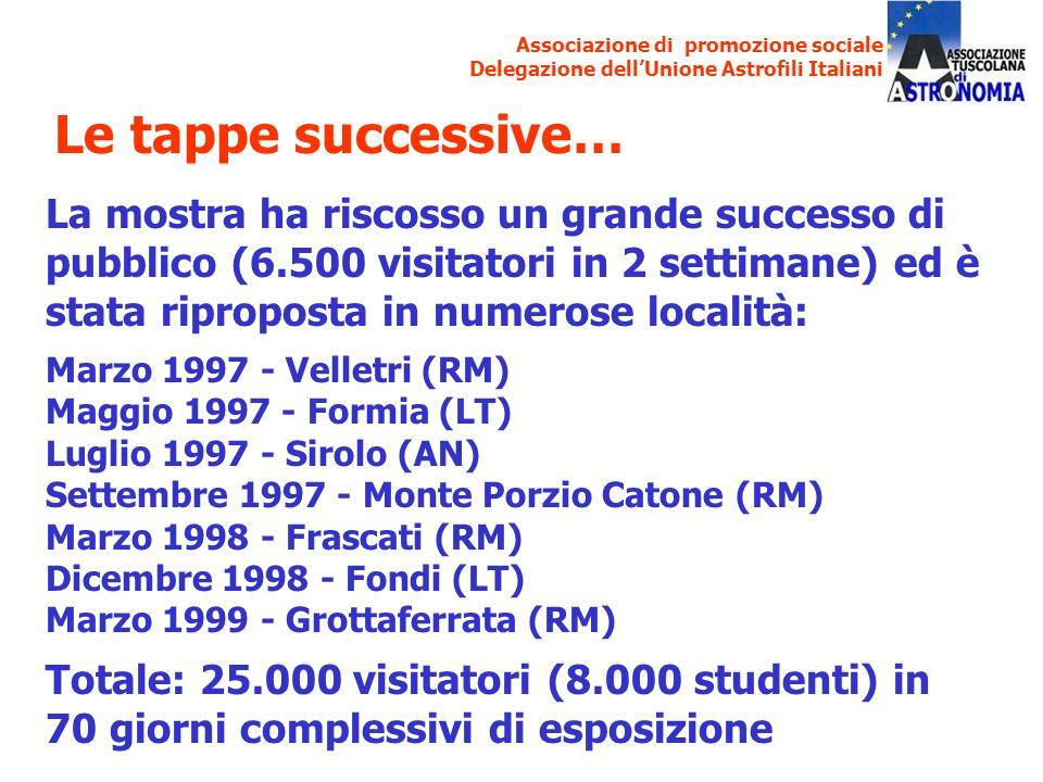 Associazione di promozione sociale Delegazione dellUnione Astrofili Italiani La mostra ha riscosso un grande successo di pubblico (6.500 visitatori in 2 settimane) ed è stata riproposta in numerose località: Marzo 1997 - Velletri (RM) Maggio 1997 - Formia (LT) Luglio 1997 - Sirolo (AN) Settembre 1997 - Monte Porzio Catone (RM) Marzo 1998 - Frascati (RM) Dicembre 1998 - Fondi (LT) Marzo 1999 - Grottaferrata (RM) Totale: 25.000 visitatori (8.000 studenti) in 70 giorni complessivi di esposizione Le tappe successive…