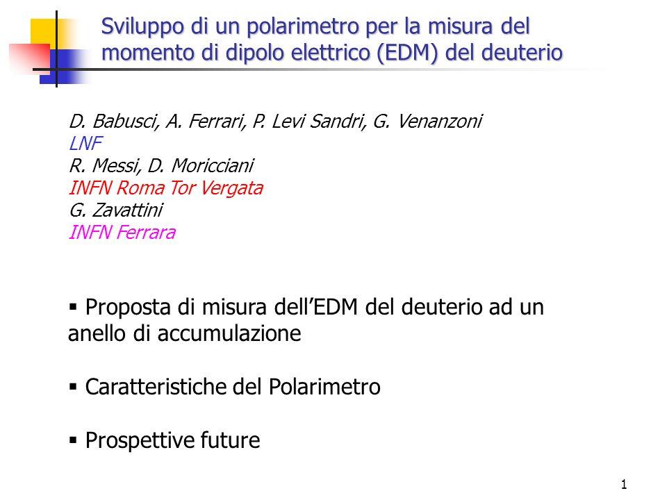 1 Sviluppo di un polarimetro per la misura del momento di dipolo elettrico (EDM) del deuterio D. Babusci, A. Ferrari, P. Levi Sandri, G. Venanzoni LNF
