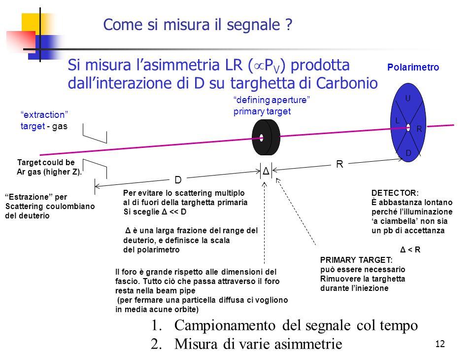 12 Come si misura il segnale ? 1.Campionamento del segnale col tempo 2.Misura di varie asimmetrie Si misura lasimmetria LR ( P V ) prodotta dallintera