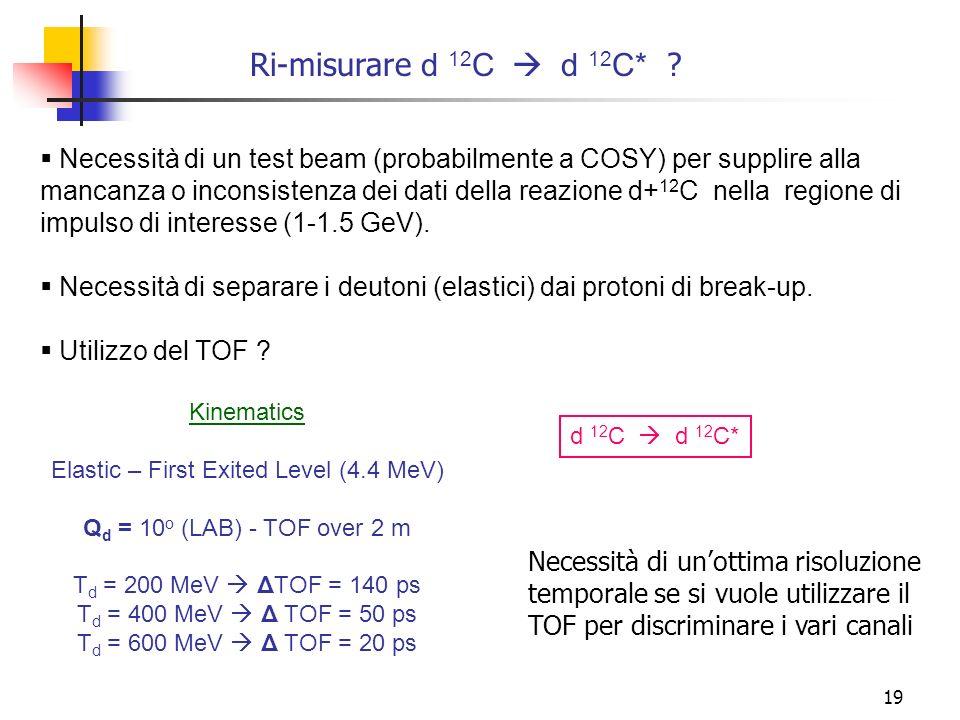 19 Necessità di un test beam (probabilmente a COSY) per supplire alla mancanza o inconsistenza dei dati della reazione d+ 12 C nella regione di impuls