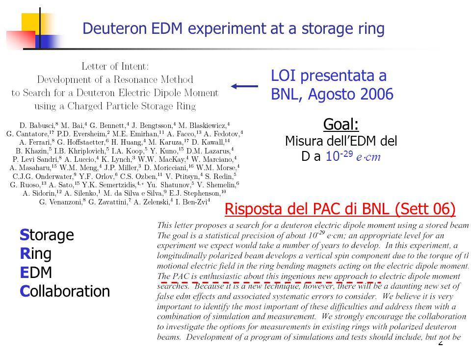 2 Deuteron EDM experiment at a storage ring LOI presentata a BNL, Agosto 2006 Risposta del PAC di BNL (Sett 06) Goal: Misura dellEDM del D a 10 -29 e