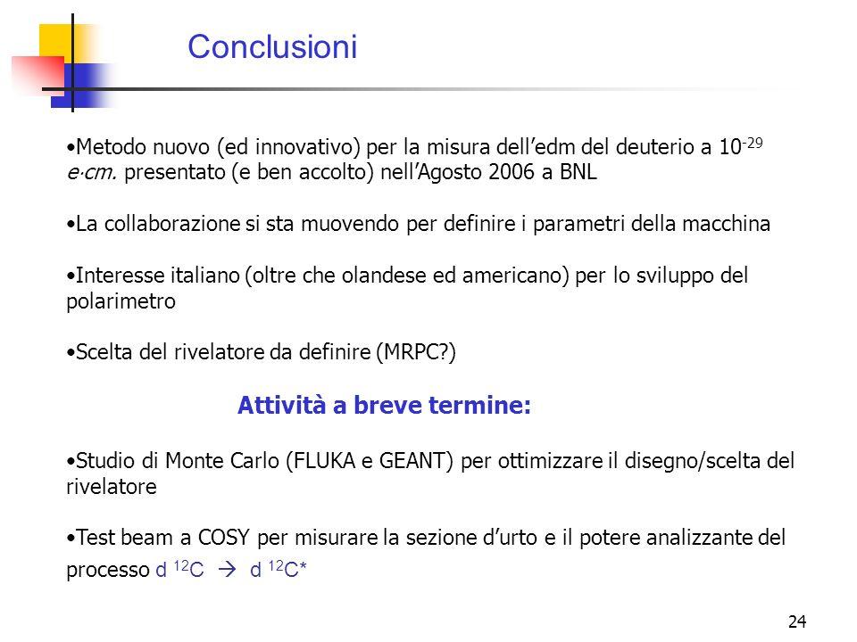 24 Conclusioni Metodo nuovo (ed innovativo) per la misura delledm del deuterio a 10 -29 e cm. presentato (e ben accolto) nellAgosto 2006 a BNL La coll