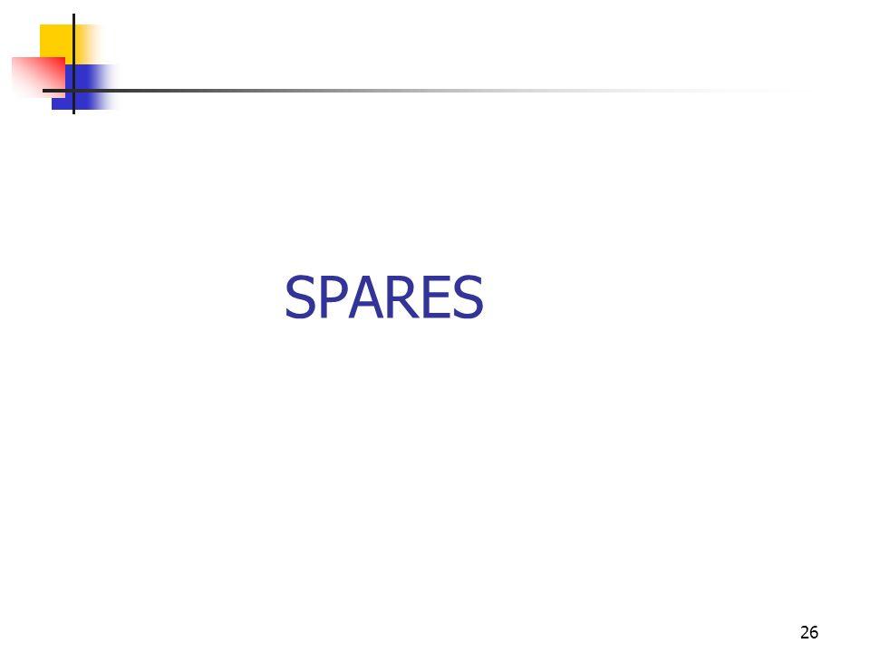 26 SPARES