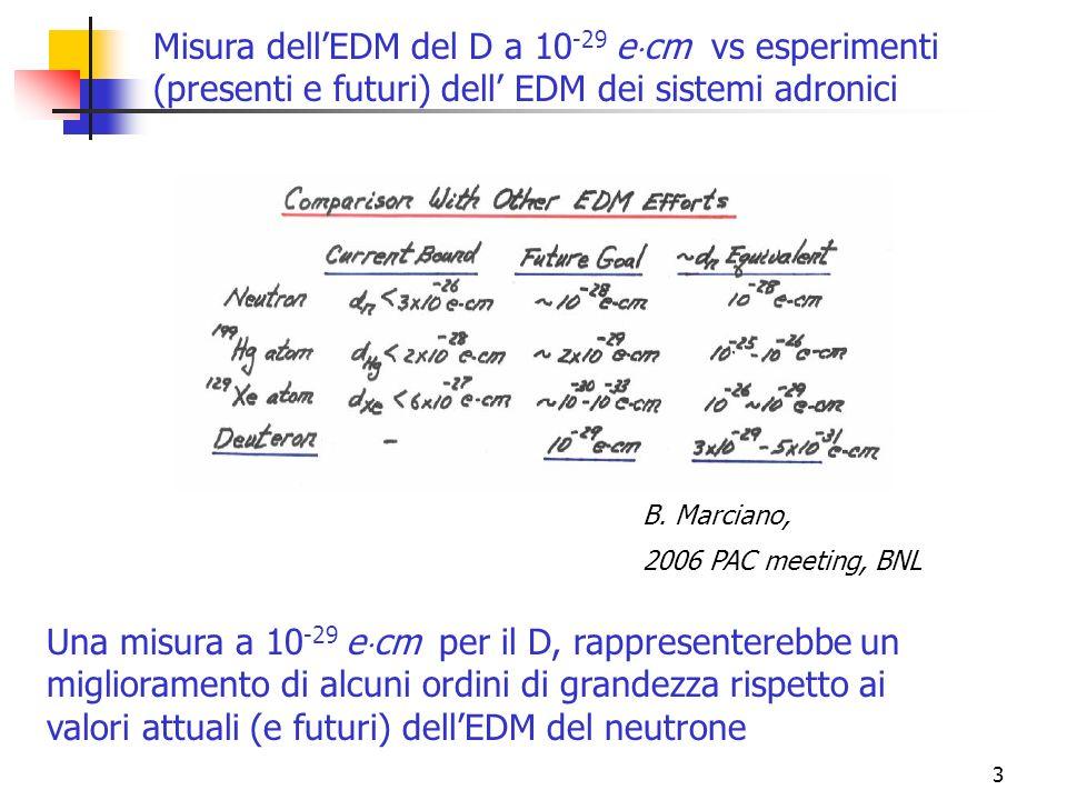 3 Misura dellEDM del D a 10 -29 e cm vs esperimenti (presenti e futuri) dell EDM dei sistemi adronici B. Marciano, 2006 PAC meeting, BNL Una misura a