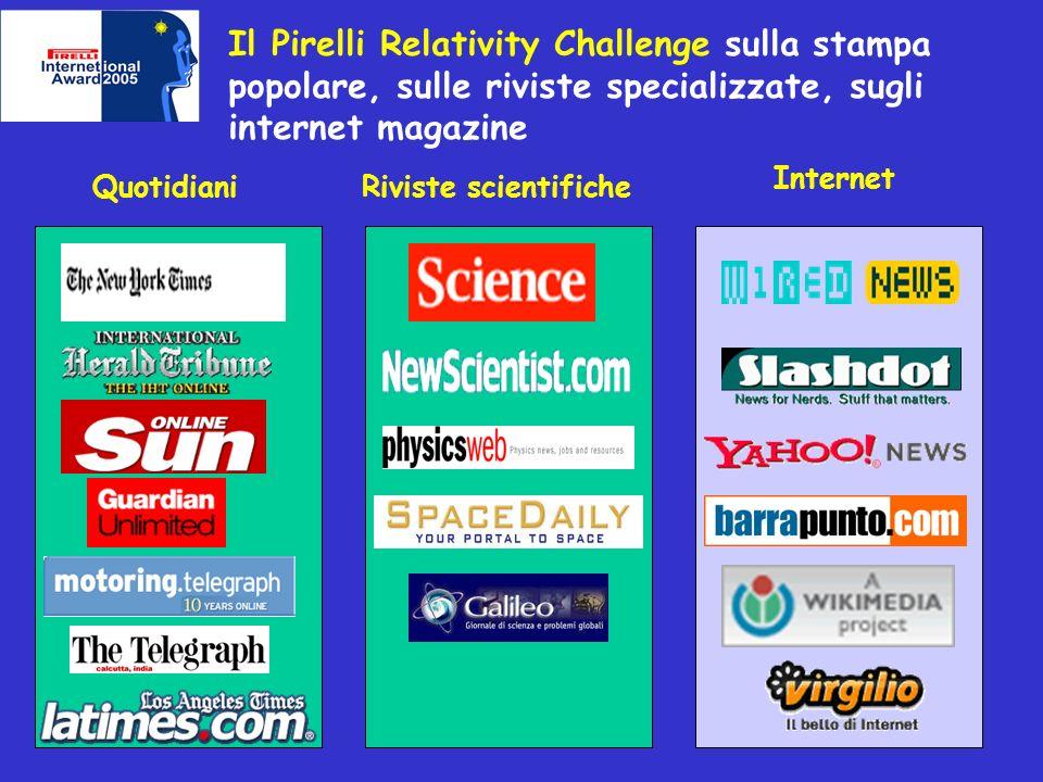 Il Pirelli Relativity Challenge sulla stampa popolare, sulle riviste specializzate, sugli internet magazine QuotidianiRiviste scientifiche Internet