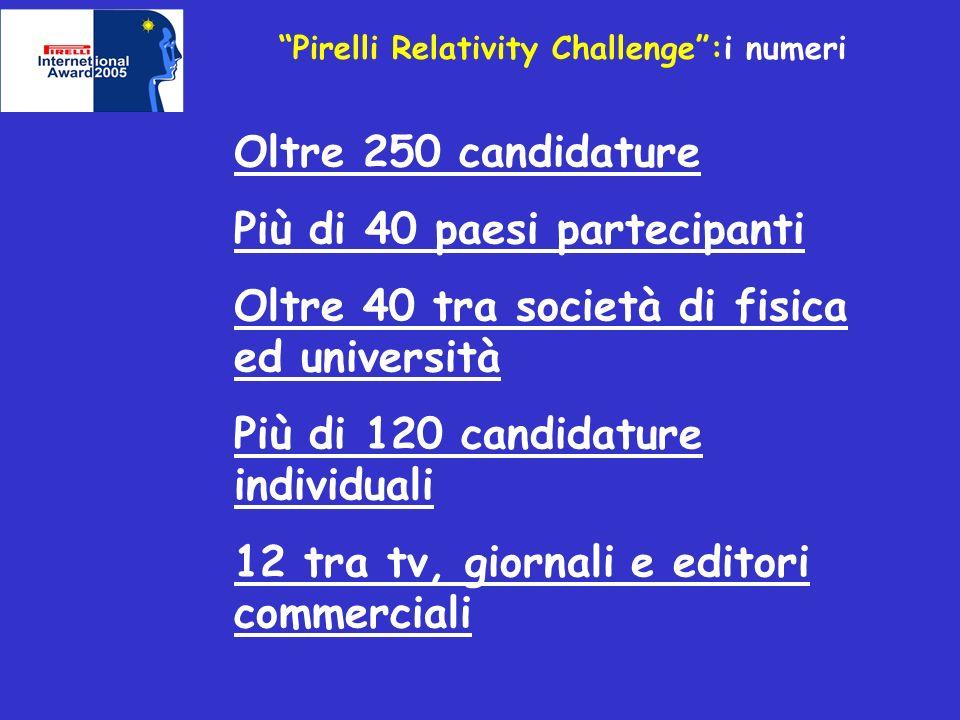 Pirelli Relativity Challenge:i numeri Oltre 250 candidature Più di 40 paesi partecipanti Oltre 40 tra società di fisica ed università Più di 120 candi
