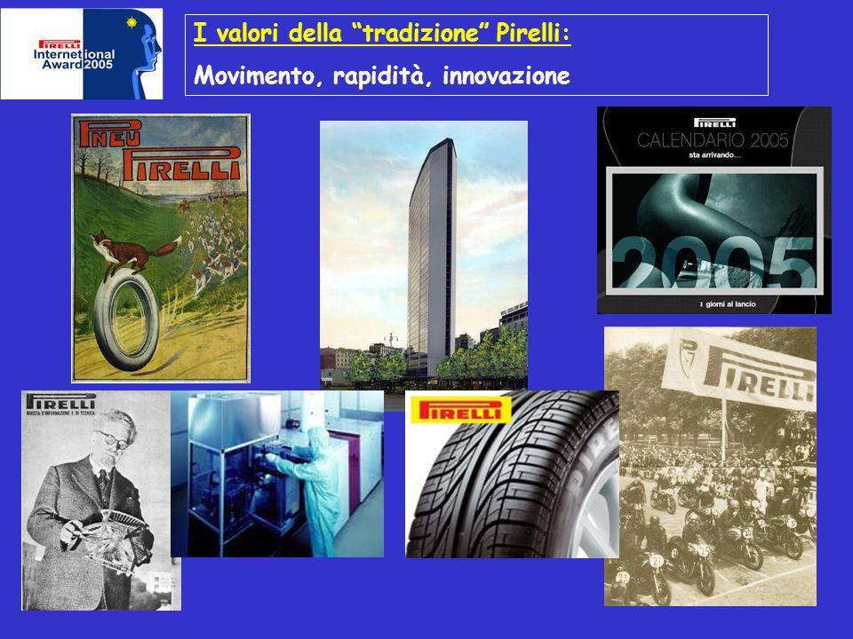 Pirelli Relativity Challenge:i numeri Oltre 250 candidature Più di 40 paesi partecipanti Oltre 40 tra società di fisica ed università Più di 120 candidature individuali 12 tra tv, giornali e editori commerciali