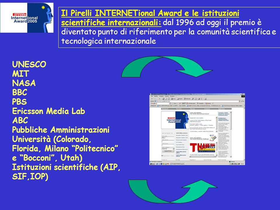 Il Pirelli INTERNETional Award e le istituzioni scientifiche internazionali: dal 1996 ad oggi il premio è diventato punto di riferimento per la comuni