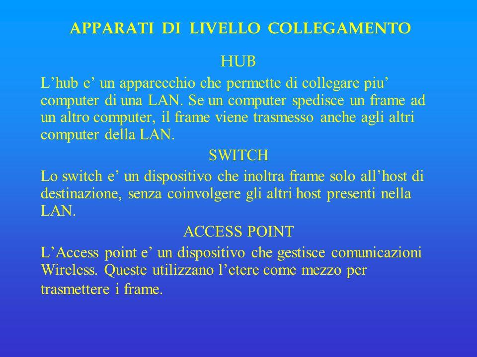 HUB Lhub e un apparecchio che permette di collegare piu computer di una LAN.