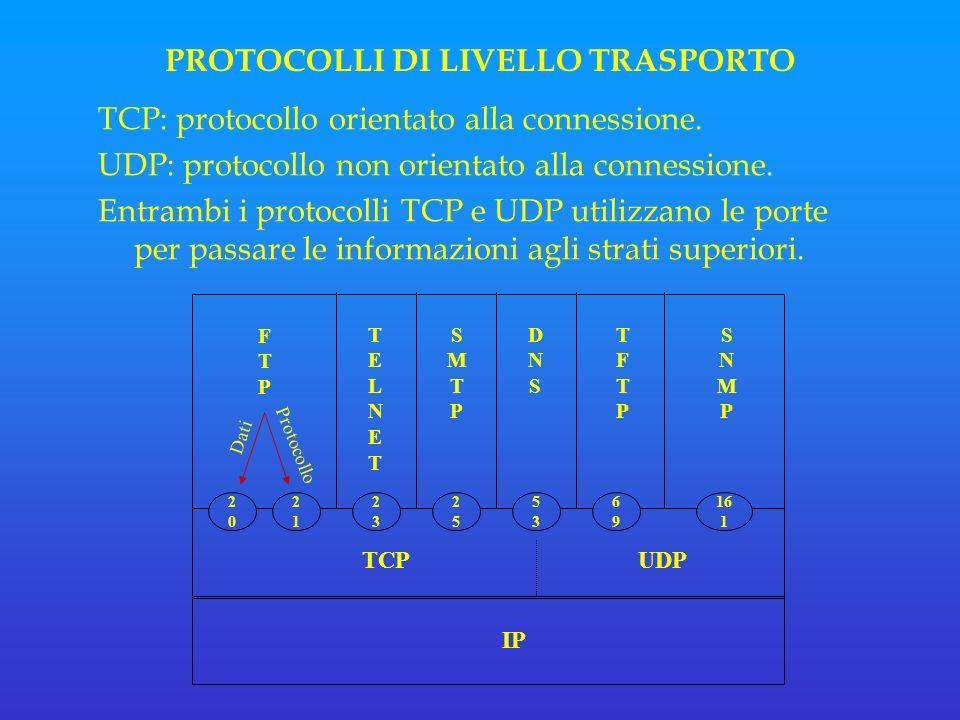 PROTOCOLLI DI LIVELLO TRASPORTO TCP: protocollo orientato alla connessione.