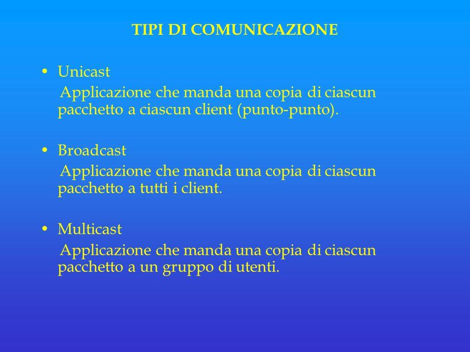 TIPI DI COMUNICAZIONE Unicast Applicazione che manda una copia di ciascun pacchetto a ciascun client (punto-punto).