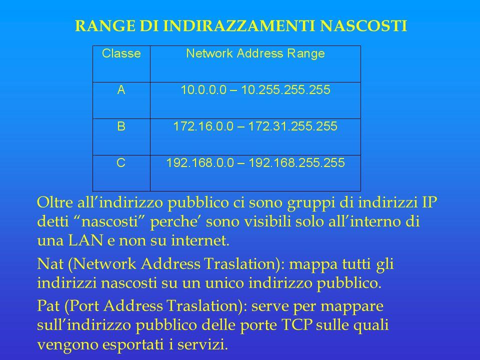 Oltre allindirizzo pubblico ci sono gruppi di indirizzi IP detti nascosti perche sono visibili solo allinterno di una LAN e non su internet.