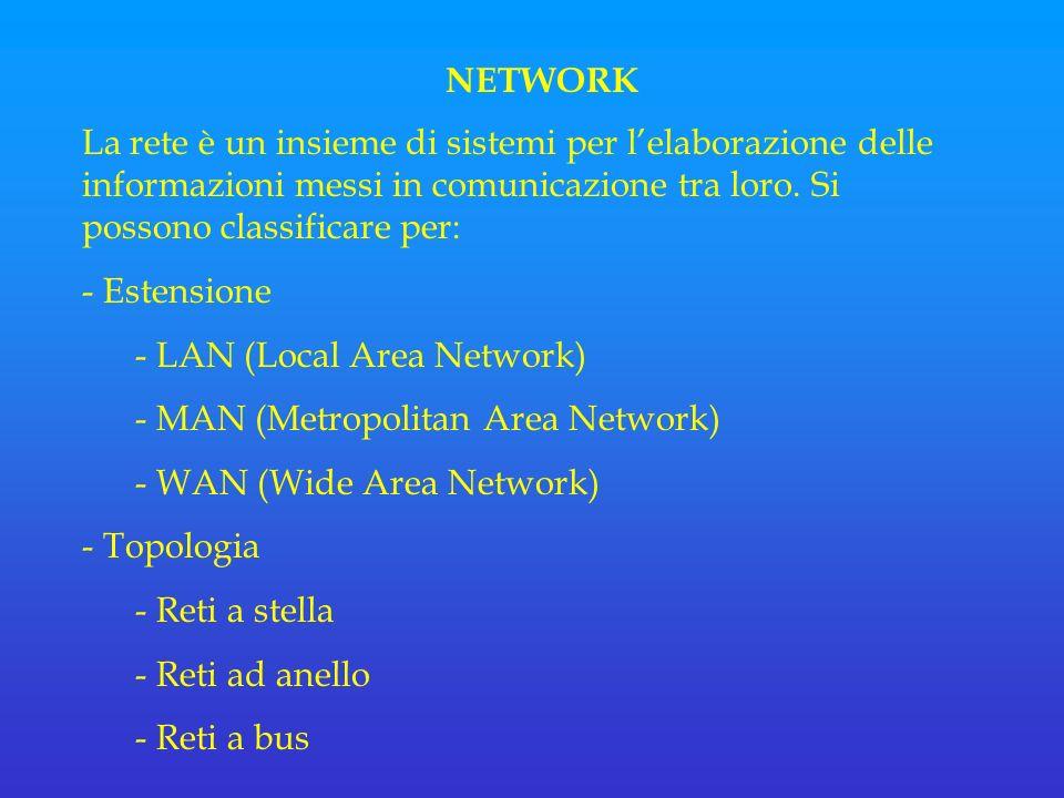 NETWORK La rete è un insieme di sistemi per lelaborazione delle informazioni messi in comunicazione tra loro.