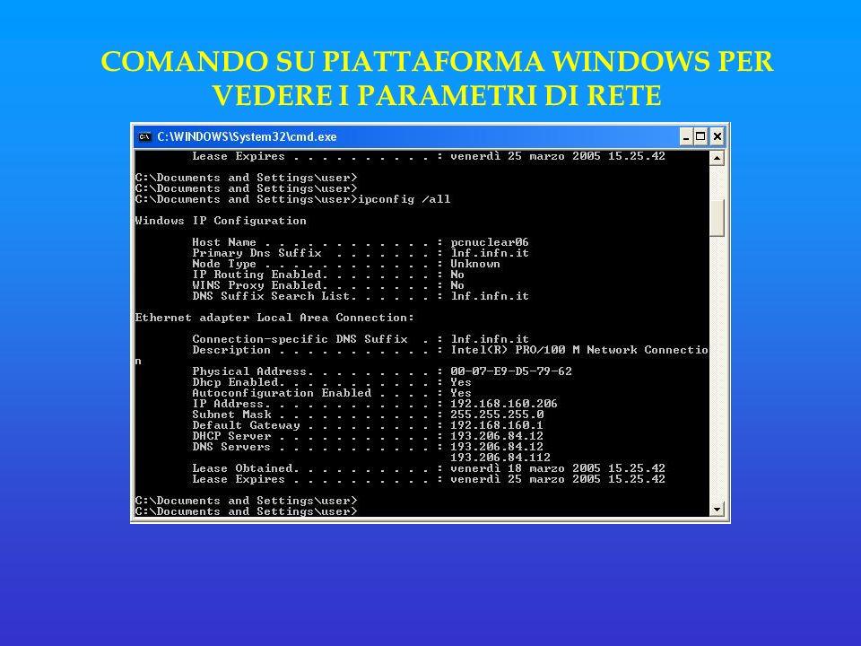 COMANDO SU PIATTAFORMA WINDOWS PER VEDERE I PARAMETRI DI RETE