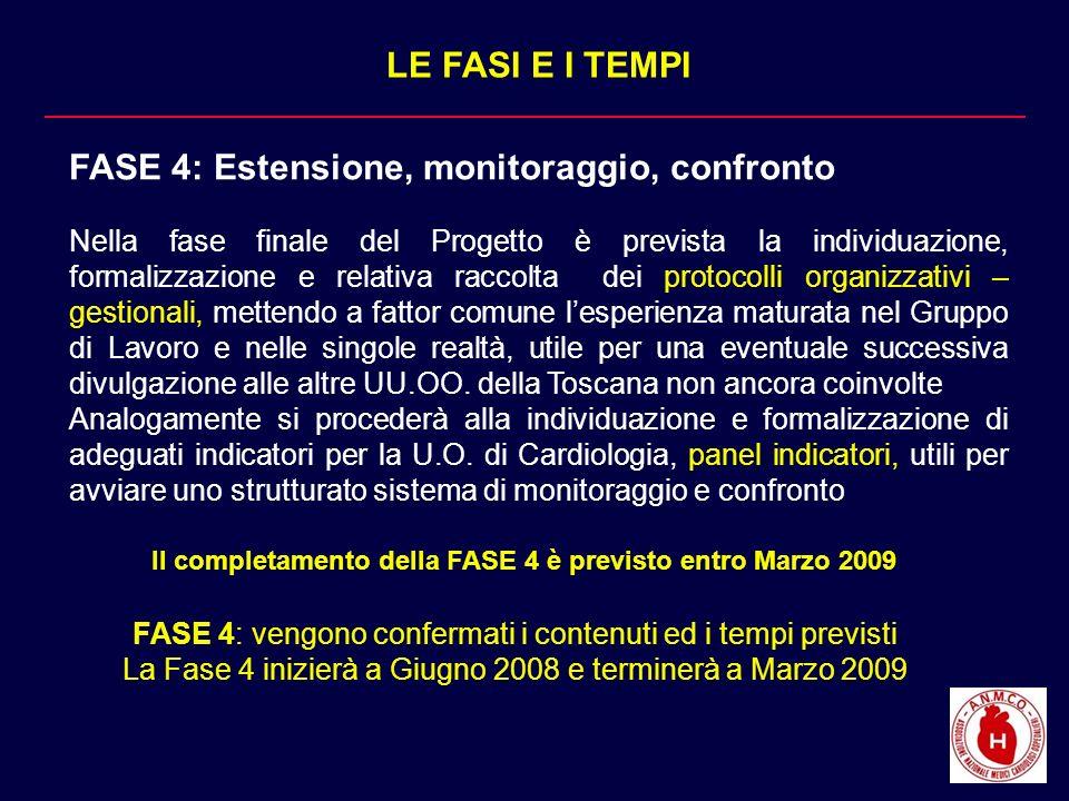 LE FASI E I TEMPI FASE 4: Estensione, monitoraggio, confronto Nella fase finale del Progetto è prevista la individuazione, formalizzazione e relativa