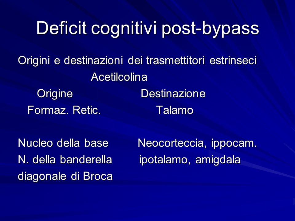 Deficit cognitivi post-bypass Origini e destinazioni dei trasmettitori estrinseci Acetilcolina Acetilcolina Origine Destinazione Origine Destinazione