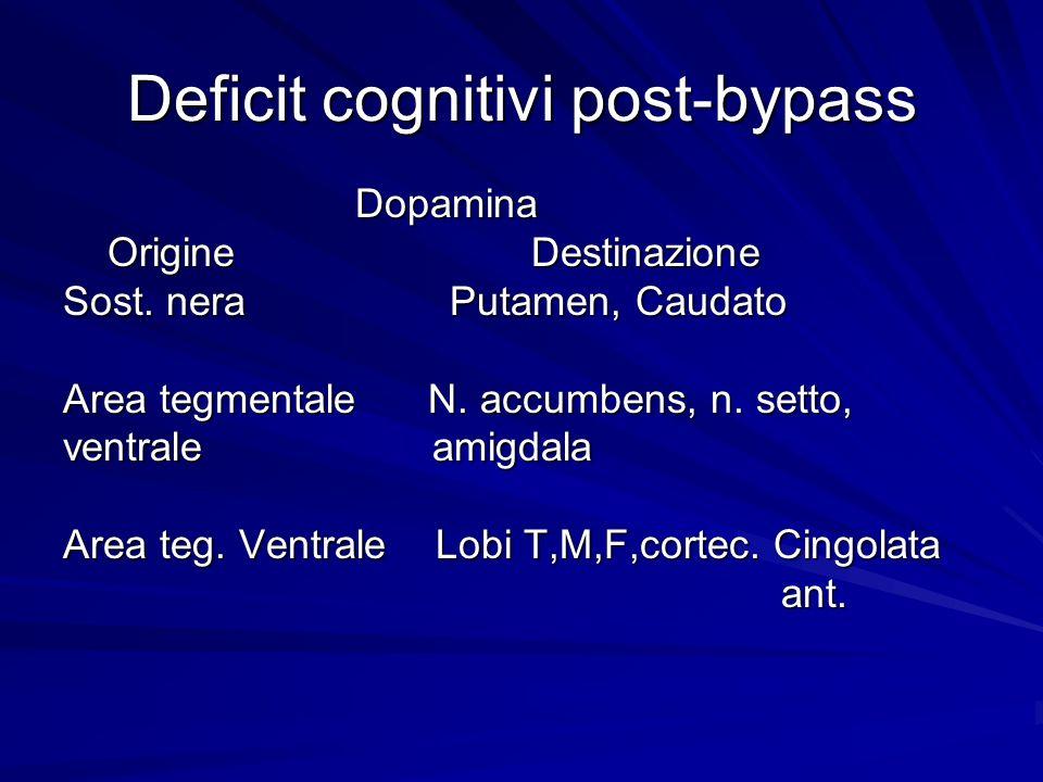 Deficit cognitivi post-bypass Dopamina Dopamina Origine Destinazione Origine Destinazione Sost. nera Putamen, Caudato Area tegmentale N. accumbens, n.