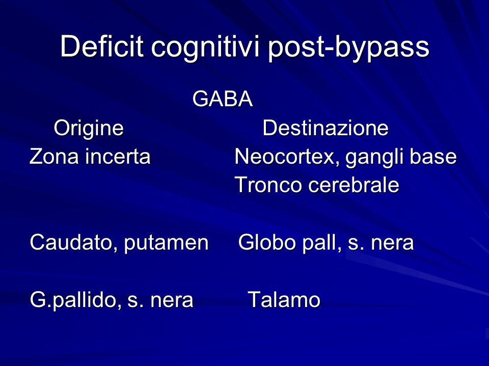 Deficit cognitivi post-bypass GABA GABA Origine Destinazione Origine Destinazione Zona incerta Neocortex, gangli base Tronco cerebrale Tronco cerebral