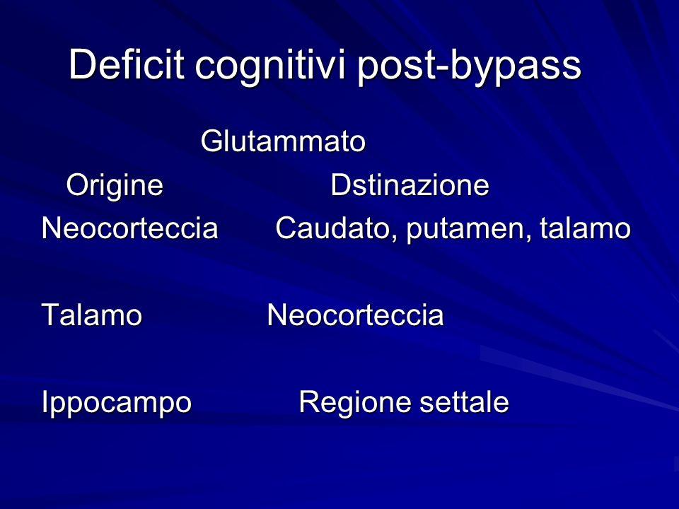 Deficit cognitivi post-bypass Glutammato Glutammato Origine Dstinazione Origine Dstinazione Neocorteccia Caudato, putamen, talamo Talamo Neocorteccia