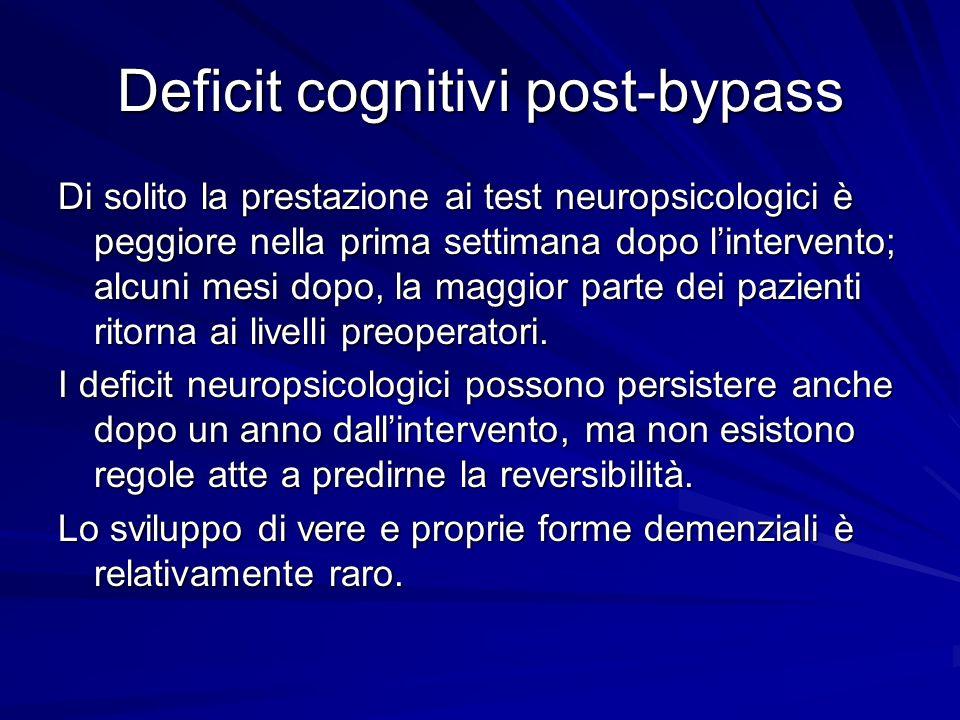Deficit cognitivi post-bypass Anche interventi non cardiochirurgici in anestesia generale si associano con il rischio di disfunzione cognitiva post- operatoria nellanziano: 1 paziente su 4 in fase precoce, 1 su 10 ad un anno di distanza.