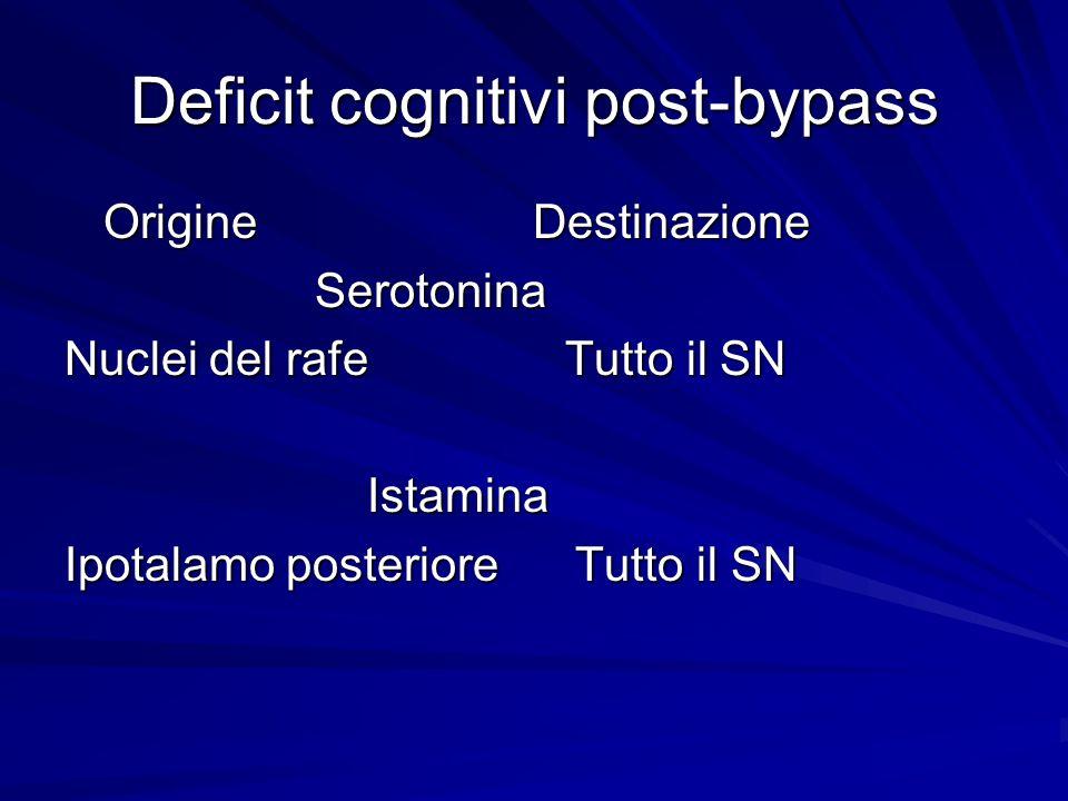 Deficit cognitivi post-bypass Origine Destinazione Origine Destinazione Serotonina Serotonina Nuclei del rafe Tutto il SN Istamina Istamina Ipotalamo