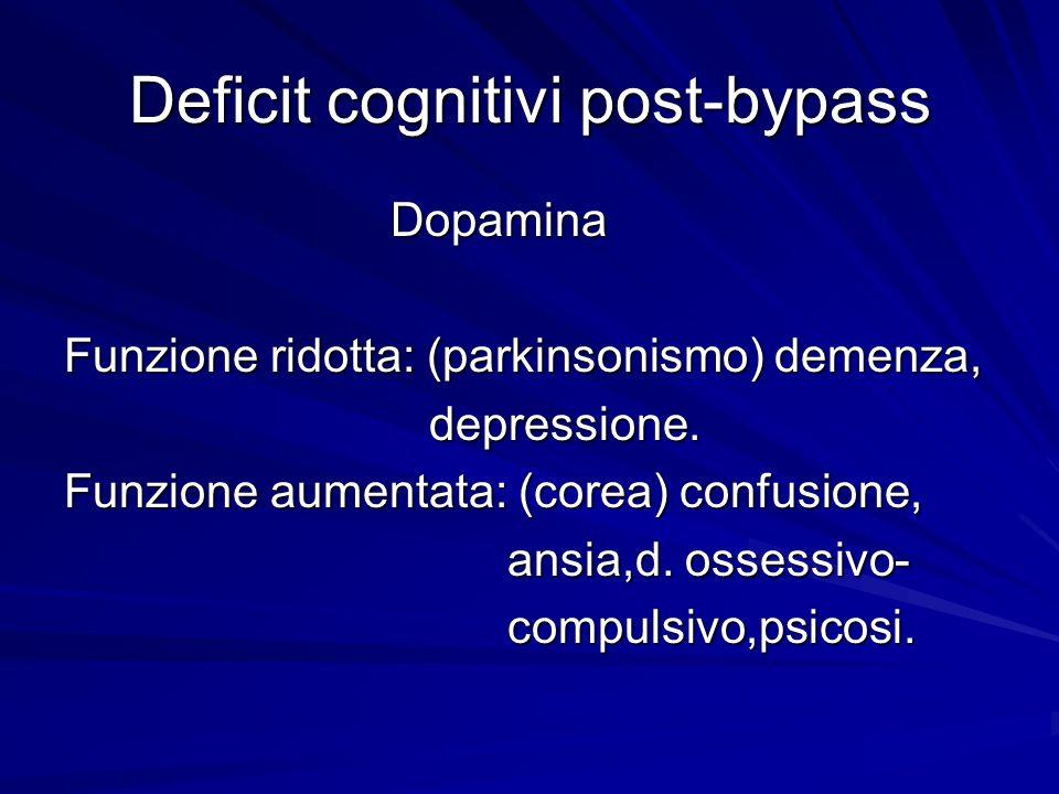 Deficit cognitivi post-bypass Dopamina Dopamina Funzione ridotta: (parkinsonismo) demenza, depressione. depressione. Funzione aumentata: (corea) confu