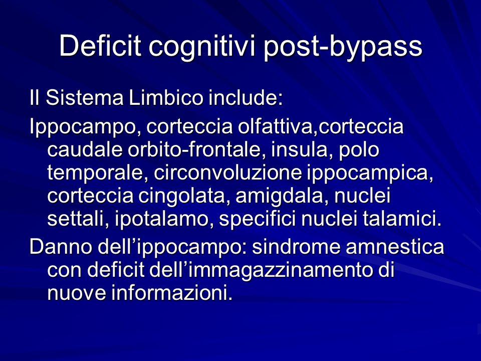 Deficit cognitivi post-bypass Il Sistema Limbico include: Ippocampo, corteccia olfattiva,corteccia caudale orbito-frontale, insula, polo temporale, ci