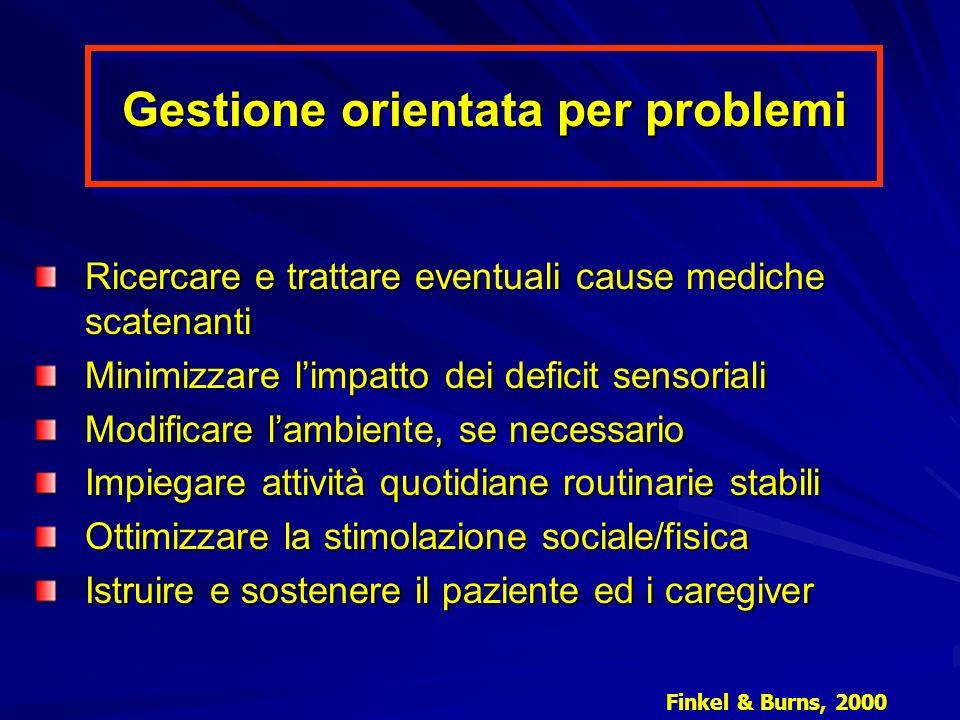 Gestione orientata per problemi Ricercare e trattare eventuali cause mediche scatenanti Minimizzare limpatto dei deficit sensoriali Modificare lambien