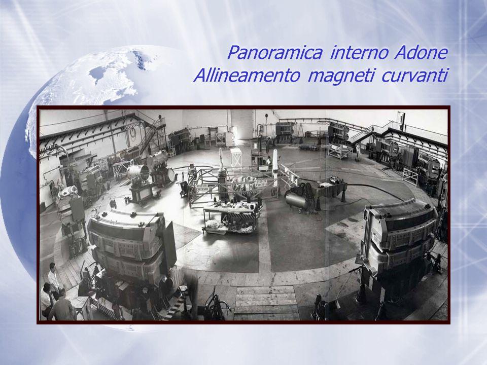 Panoramica interno Adone Allineamento magneti curvanti