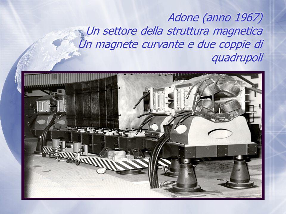 Adone (anno 1967) Un settore della struttura magnetica Un magnete curvante e due coppie di quadrupoli