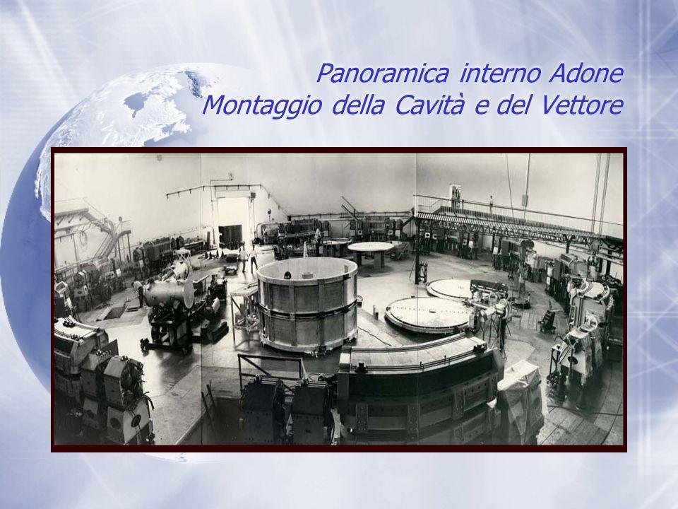 Panoramica interno Adone Montaggio della Cavità e del Vettore