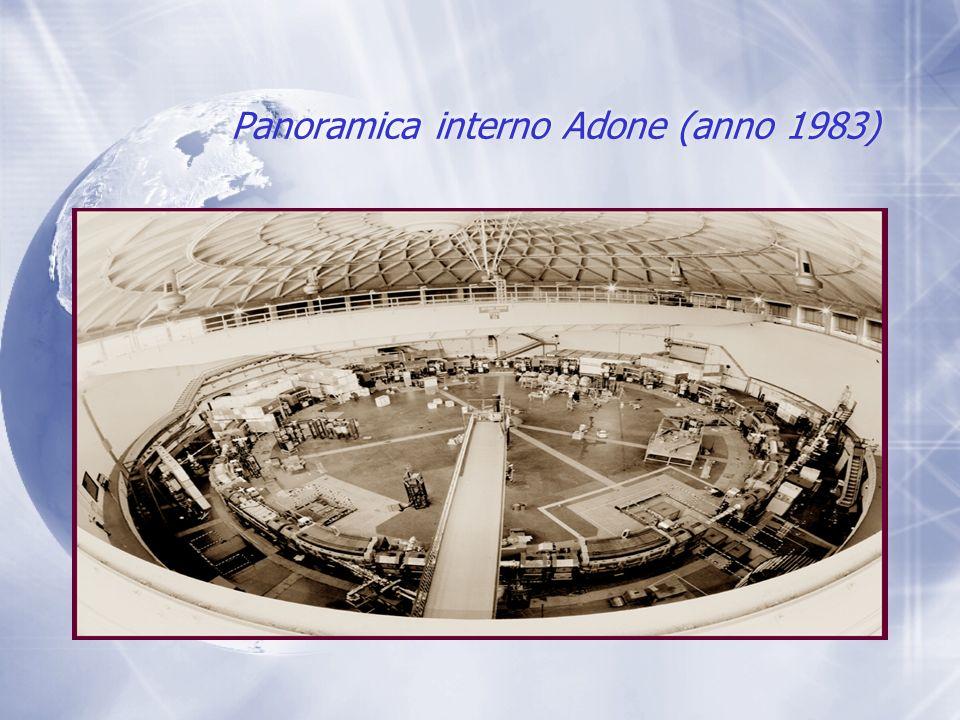 Panoramica interno Adone (anno 1983)